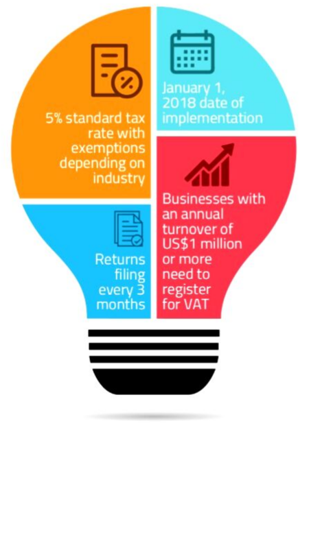 vat-registration-uae