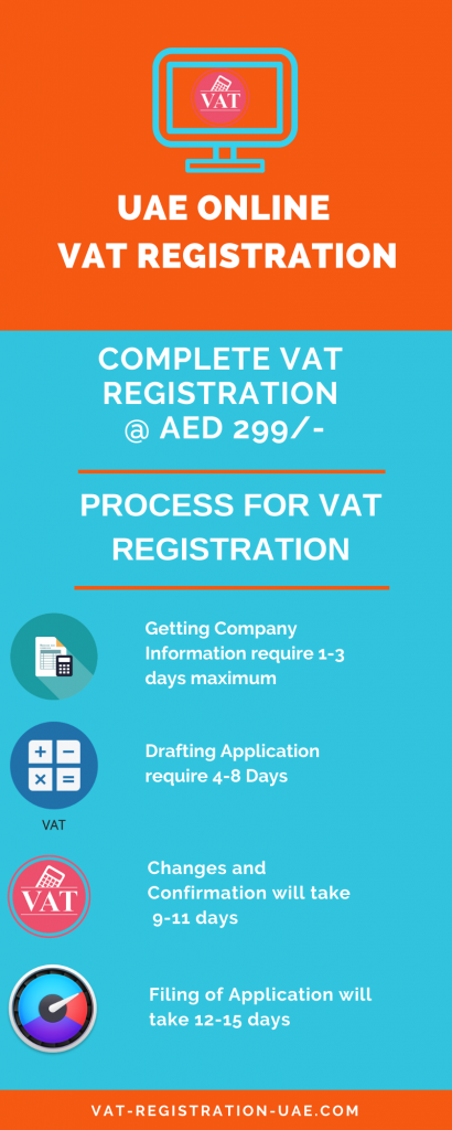 vat registration dubai uae