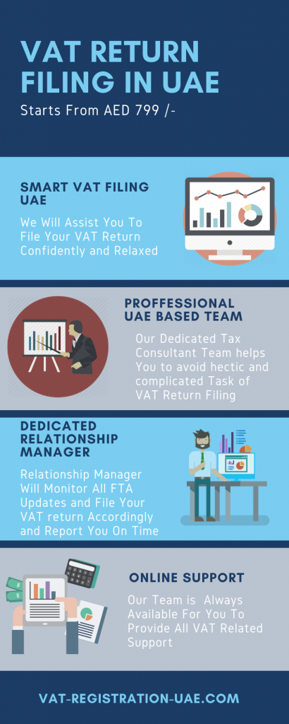 vat return filing dubai uae